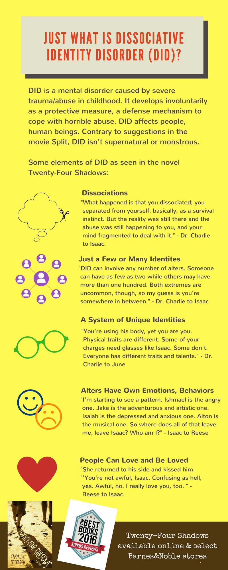 What is dissociative identity disorder? DID is a complex mental illness that is wildly misunderstood. Let this infographic help you know more about DID.