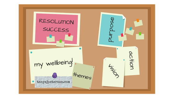 Your New Year's Resolutions are promises you make to yourself. Learn how to keep them and grow wellbeing.