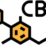 CBD Has Wellness Potential But Is Dangerous With Medications Containing The Grapefruit Warning. Learn More Here.